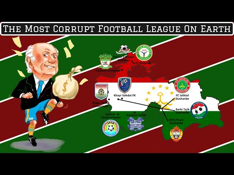 The Most Corrupt Football League On Earth