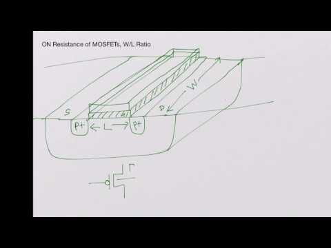 ON Resistance of MOSFETs, W/L Ratio, NMOS, PMOS