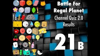 bfrp 21b channel quiz 2 0 results