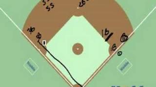 baseball infielders drill
