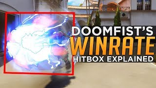 Overwatch: Doomfist's HUGE Hitbox & Winrate EXPLAINED thumbnail