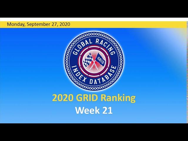 GRID Ranking Week 21