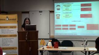 Программа обучения, подготовки и сертификации технических специалистов по RHEL и RHEV