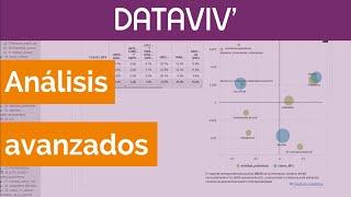 Análisis estadísticos avanzados