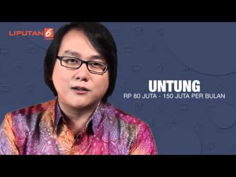 BANGUN BISNIS IDEALNYA DI USIA BERAPA YA - Business Training Seminar Workshop Jakarta