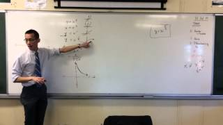 Differentiability (3 of 3: x to the power of 2/3)