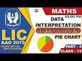 Data Interpretation   Part 4   LIC AAO Class 2019   Maths   8:00 PM