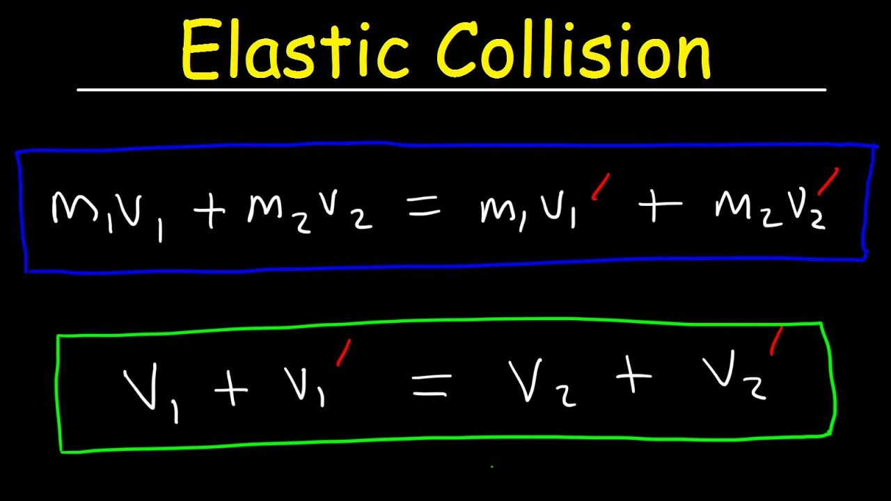Elastic Collisions In One Dimension Physics Problems - Conservation of  Momentum & Kinetic Energy