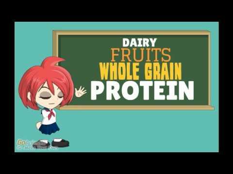 breakfast is brain food