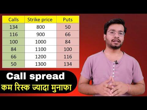 Options trading strategy | कम रिस्क ज्यादा मुनाफा | Call spread – by trading chanakya ???