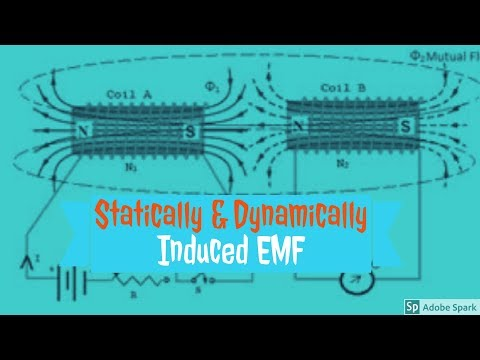 Dynamically & Statically Induced Emf in Hindi || Induction of Emf by Cognition