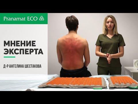 Больница МОНИКИ: адрес в Москве, схема проезда