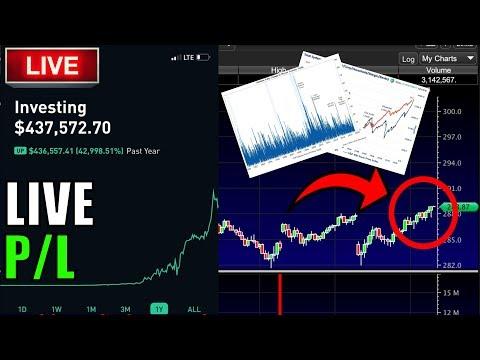 DELAYING TARIFFS TILL DEC!? – Live Trading, Robinhood Options, Day Trading & STOCK MARKET NEWS