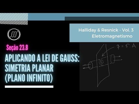 23.8---aplicando-a-lei-de-gauss:-simetria-planar-(plano-infinito)