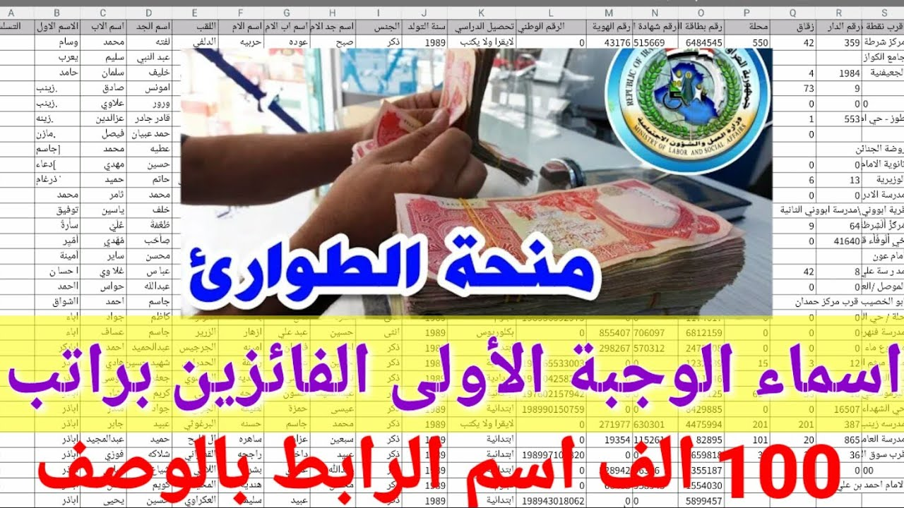 Photo of اسماء الوجبة الاولى الفائزين بمنحة الطوارئ 100 الف اسم 2019 – وظائف