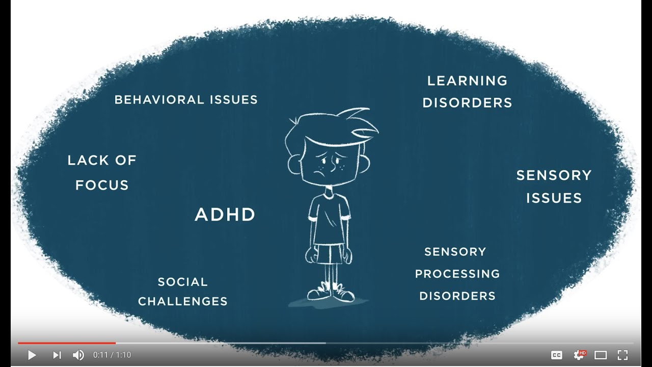 Social Challenges Of Kids With Learning >> Brain Balance Centers Video To Explain Our Program For Academic