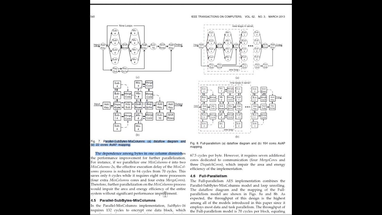 Parallel Aes Encryption Engines For Many Core Processor Arrays Youtube