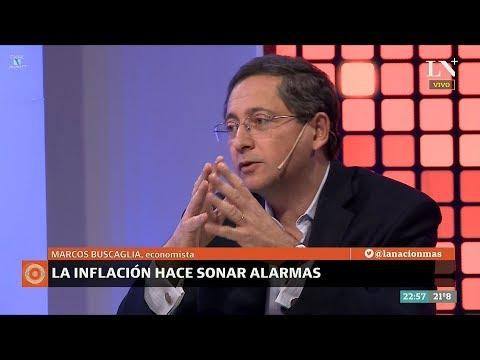 """M.Buscaglia sobre la economía, en """"Odisea Argentina"""" de C.Pagni - 16/10/17"""
