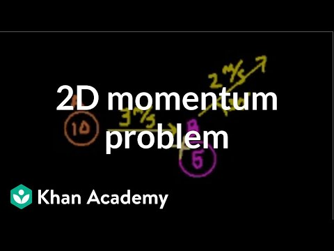 2-dimensional momentum problem | Impacts and linear momentum | Physics | Khan Academy