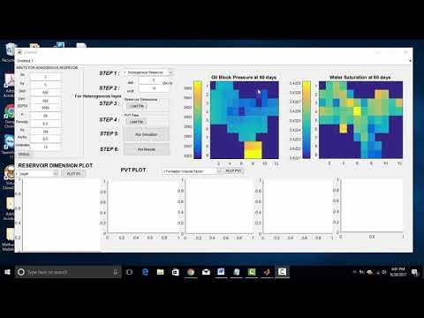 PNG512 GUI for black oil reservoir simulation