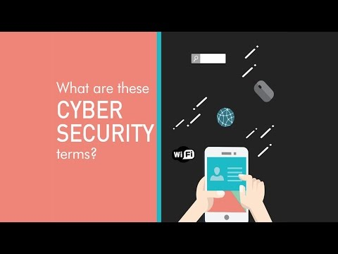 What Are These Cyber Security Terms?