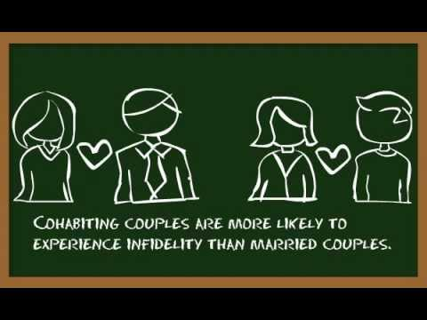 Practical steps for Cohabiting Couples - Knowing your rights.