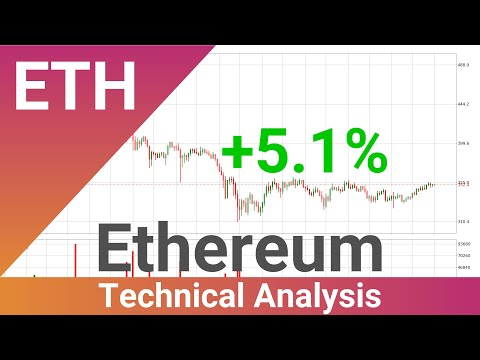 Daily Update Ethereum | What The Technical Analysis Predicts? | FAST&CLEAR | 09.Sep.2020