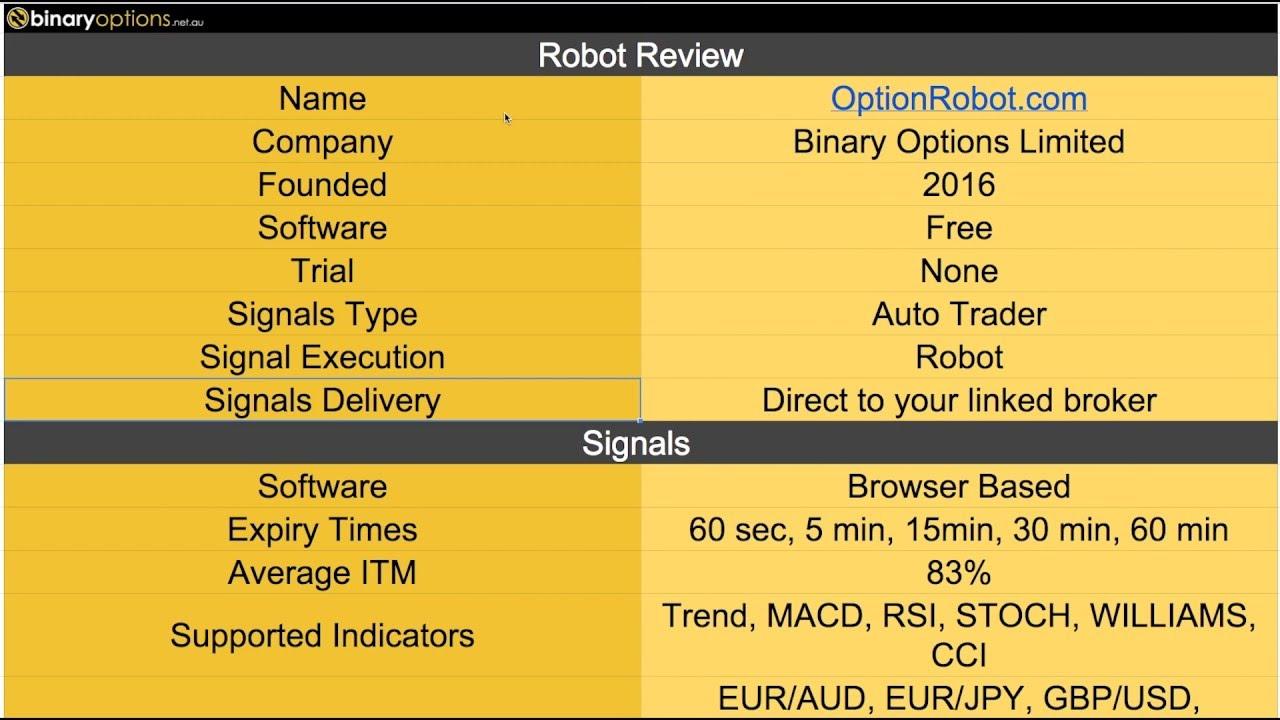 opțiuni binare robot software)