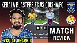 Kerala Blasters vs Odisha FC Match Review | Malayalam | ISL Talk
