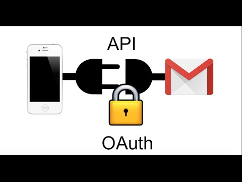 How Google is using OAuth - Part 3: Call Google OAuth Endpoint and Gmail API
