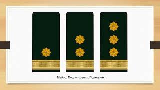 Знаки различия армии Молдовы