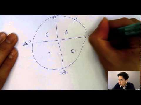 IB Math Exam Secrets for Trignometry