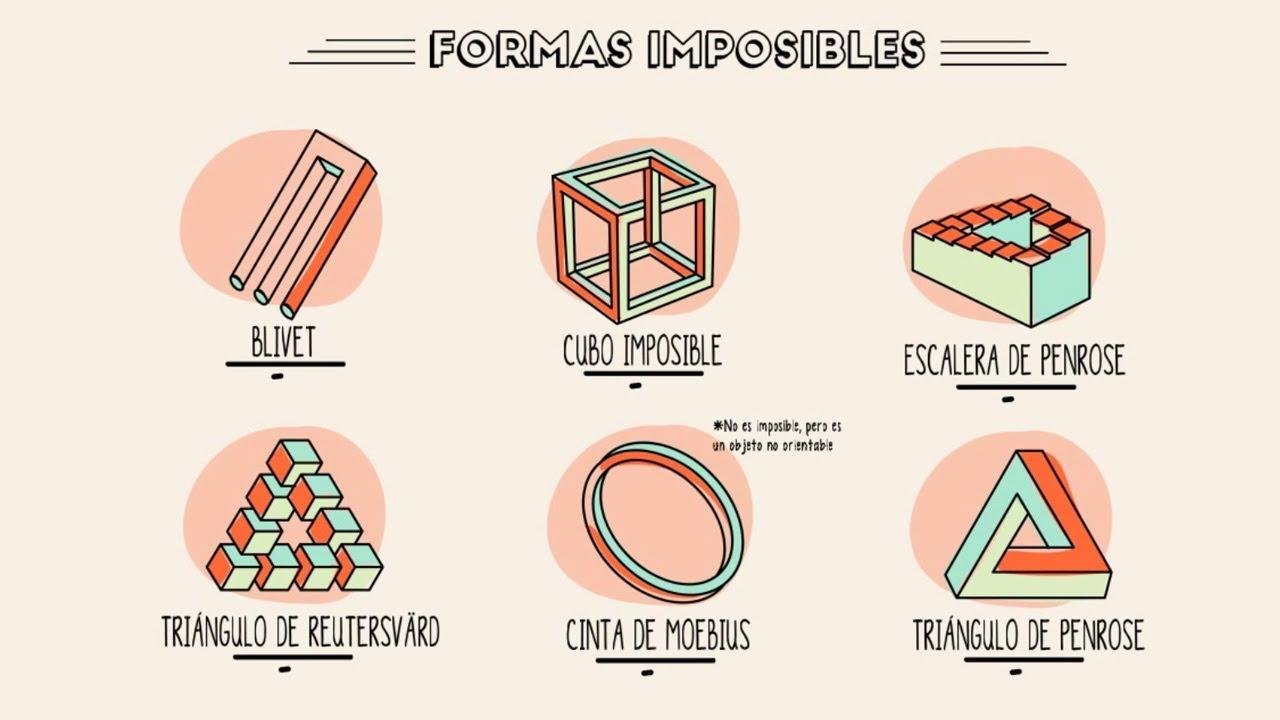 Formas imposibles aprende a dibujarlas youtube - Figuras geometricas imposibles ...