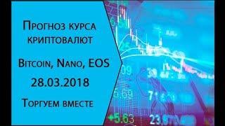 Прогноз курса криптовалют Bitcoin, Nano, EOS. От какого уровня покпать биткоин?