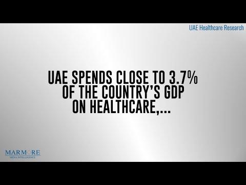UAE Healthcare