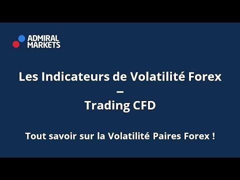 Forex signification baisse de volatilite