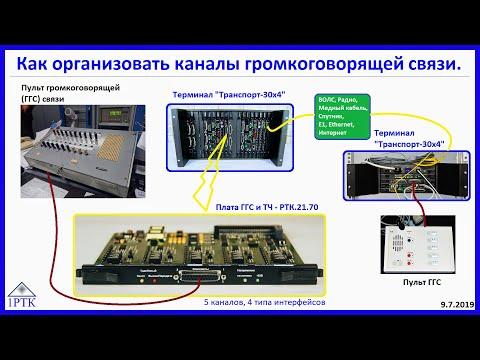 Как организовать каналы громкоговорящей связи ГГС через оптику, ВОЛС, радио, Е1, Ethernet, Интернет.