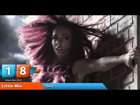 Top 40 hits radio 2013