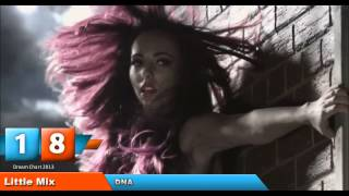 Video Top 40 hits radio 2013 download MP3, 3GP, MP4, WEBM, AVI, FLV Desember 2017
