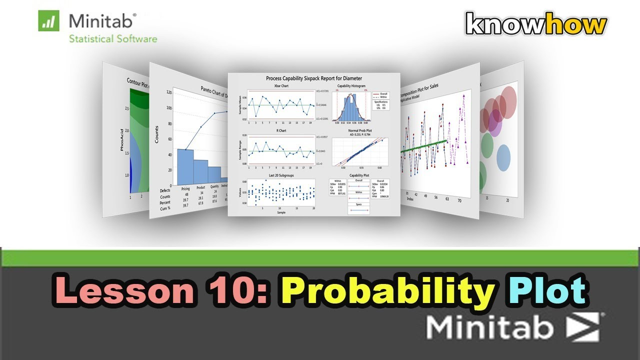 Bài 10: Hướng dẫn vẽ Probability Plot/ How to create Probability Plot in Minitab