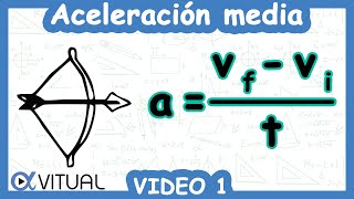 Aceleración media ejemplo 1 de 4   Física - Vitual
