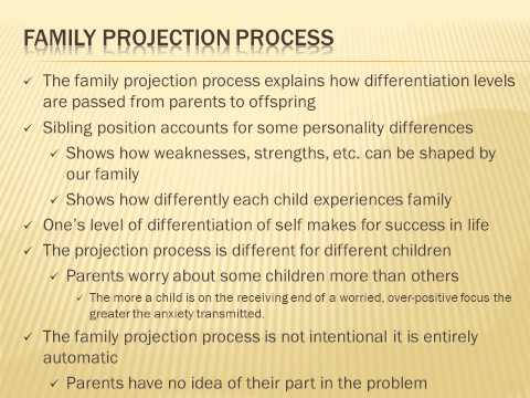 family projection process Murray bowen (/ ˈ b oʊ ən / 31 family projection process multigenerational transmission process emotional cutoff sibling position societal emotional process.