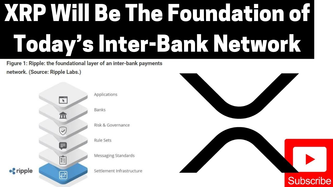 Ripple/XRP News: XRP Will Be The Foundation of Today's Inter-Bank Network 5