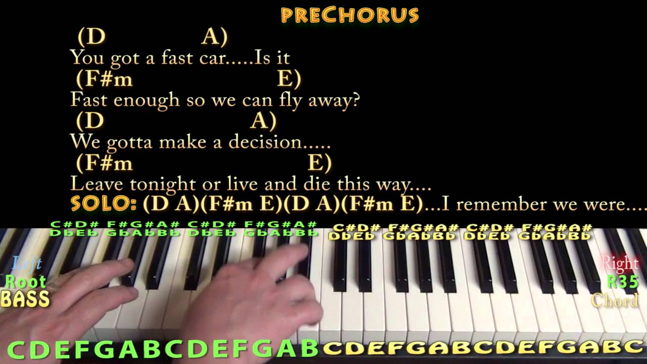 Fast Car (Tracy Chapman) Piano Cover Lesson In A With