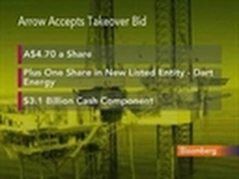 Shell, PetroChina to Acquire Arrow for A$3.5 Billion: Video