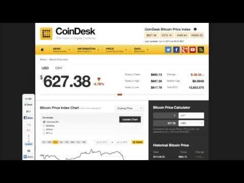 値動き活発化!高めの水準で推移中。 -Bitcoin News ビットコインニュース #85 by BitBiteCoin.com