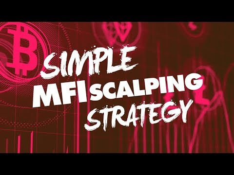 Simple MFI Scalping Strategy
