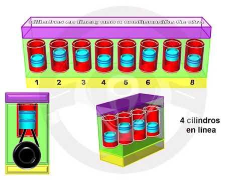 ASÍ FUNCIONA EL AUTOMÓVIL (I) - 1.11 Disposición de los cilindros (1/10)