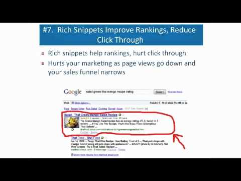 Top Internet Marketing Trends in 2012 - National Positions - Webinar from Jan 18, 2012