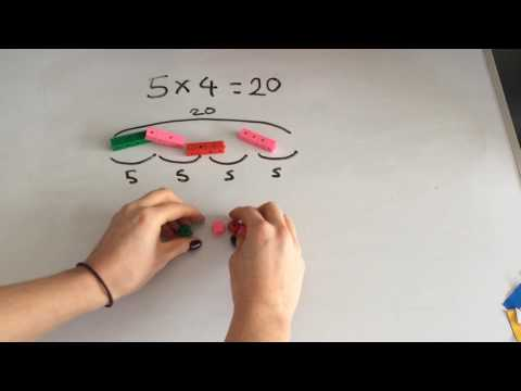 Bar model to represent multiplication and its commutativity